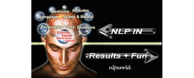 NLP, Language & Mind Body Connection